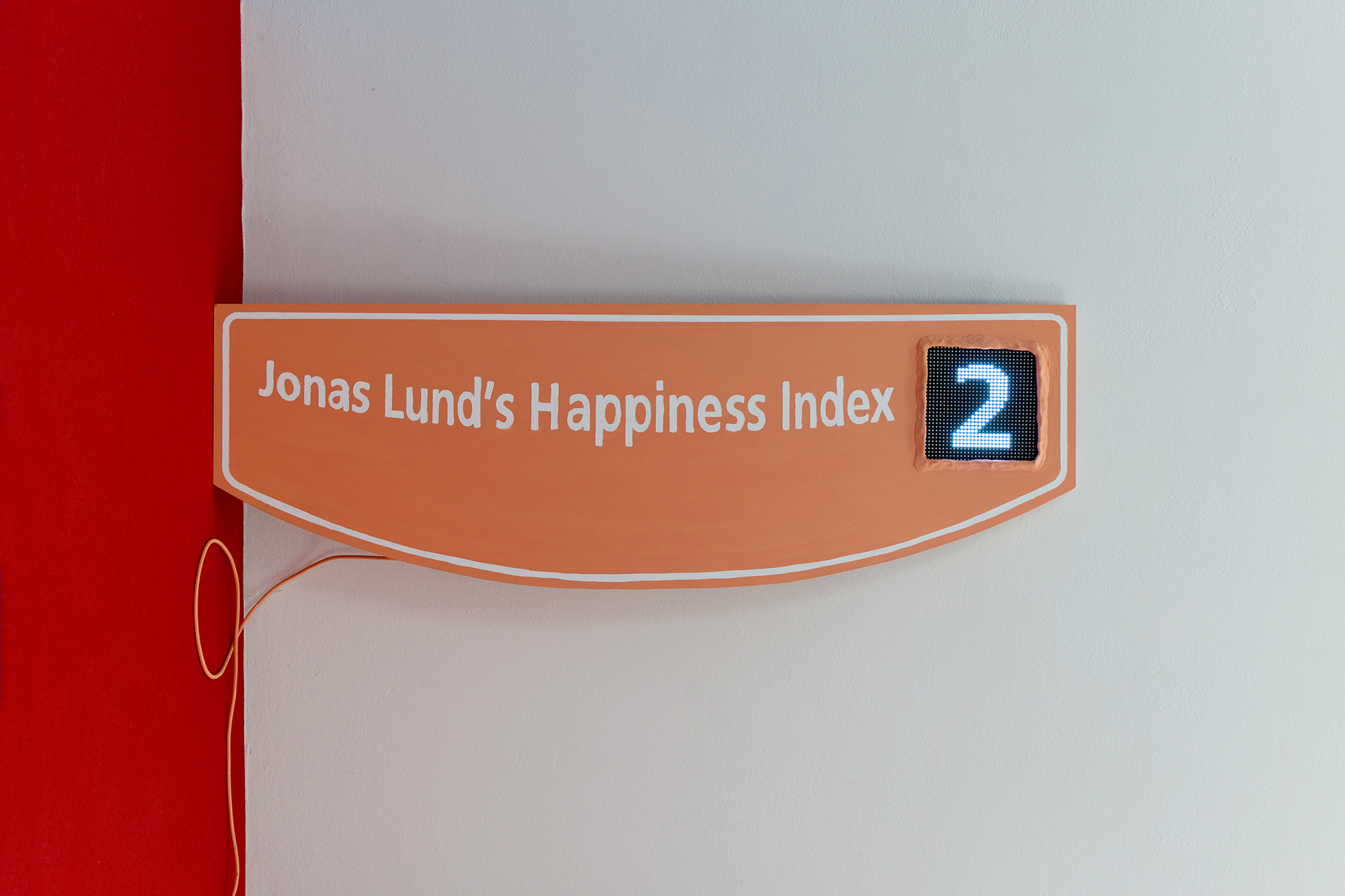 Jonas Lund Jonas Lund's Happiness Index